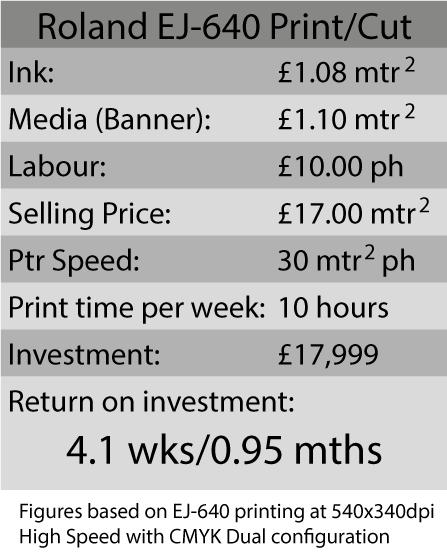EJ640 Return on Investment